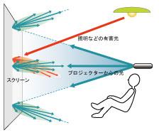 反射型(パール・シルバー)
